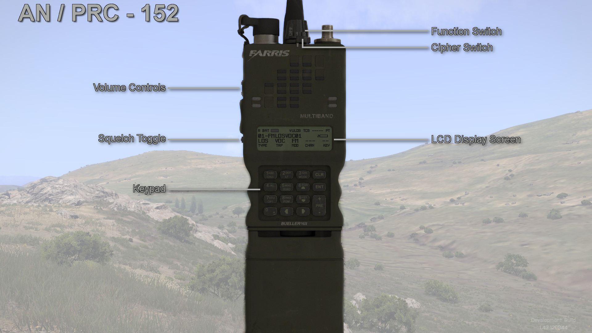 AN/PRC-152 Interface