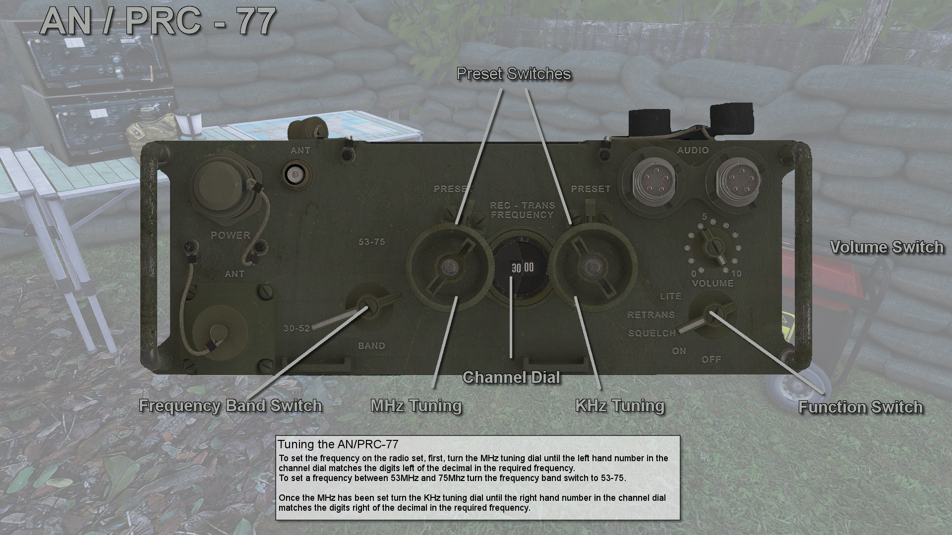 AN/PRC-77 Interface